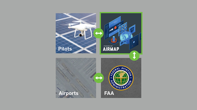 Coming This Fall: Automated Airspace Authorization at U.S. Airports