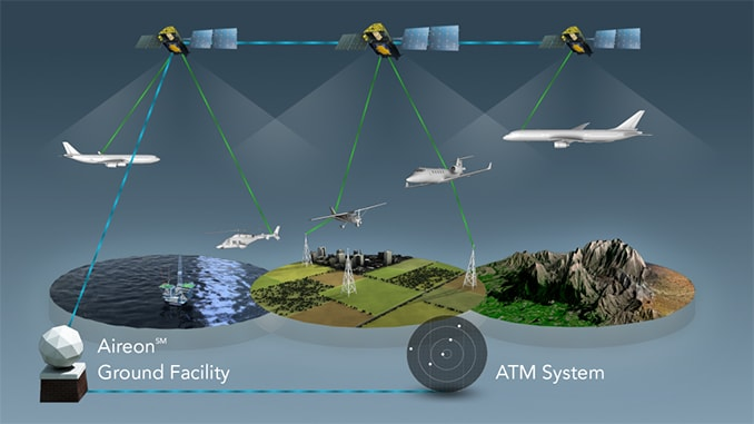 Turkish ANSP and Aireon to Collaborate on Real-Time Space-Based ADS-B Implementation