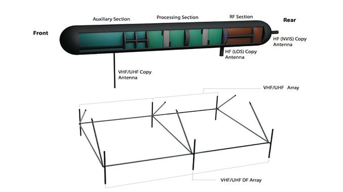 VStar Systems Announces New MA-C MiniPOD Rapid Deployment SIGINT Sensor