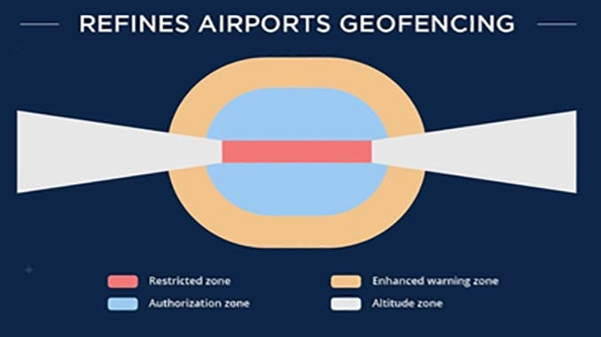 DJI Refines Geofencing To Enhance Airport Safety, Clarify Restrictions