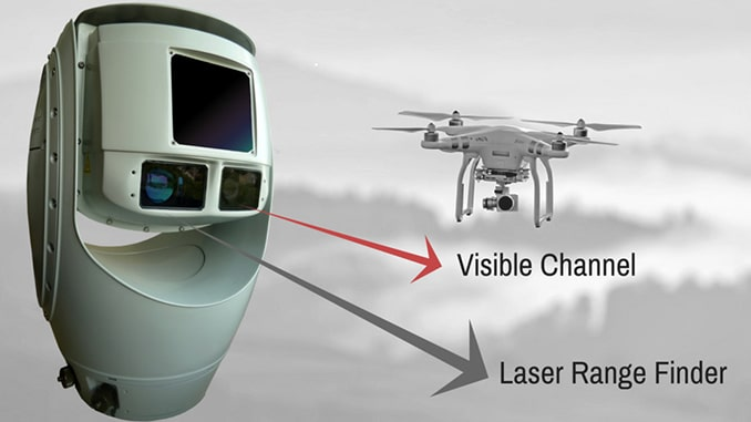 Electro Optical Industries Fights Against the UAV Threat with 360° Thermal Sensors SPYNEL