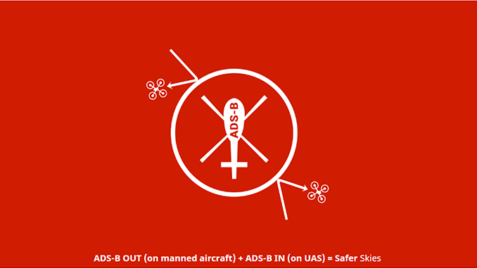 """Knowledge Base Presented By uAvionix """"ADS-B Is Drone Repellent"""""""