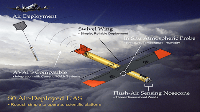 Black Swift Technologies Developing Swarming Drones to Autonomously Track the Eyewall of Hurricanes