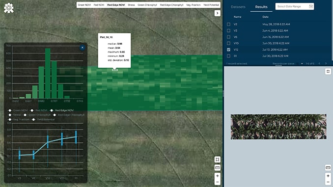 AgReliant Genetics and SlantRange Announce Partnership on Next-Generation Aerial Phenotyping Platform