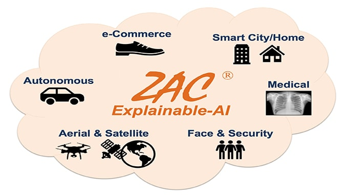 Explainable-AI (Artificial Intelligence) Image Recognition Startup Funded for Drone (UAV) Vision by US Air Force