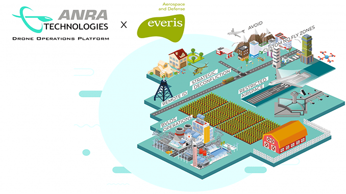 ANRA Technologies and everis ADS Forge Strategic Partnership For UAS Traffic Management