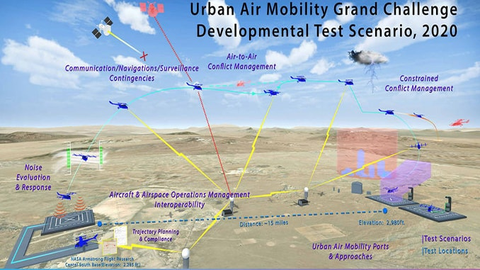 NASA's Urban Air Mobility Grand Challenge Advances with Agreement Signings