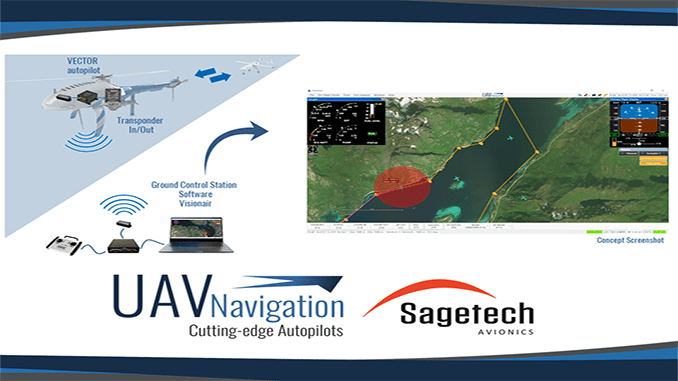 UAV Navigation integrates Sagetech Avionics's Transponders for Sense and Avoidance