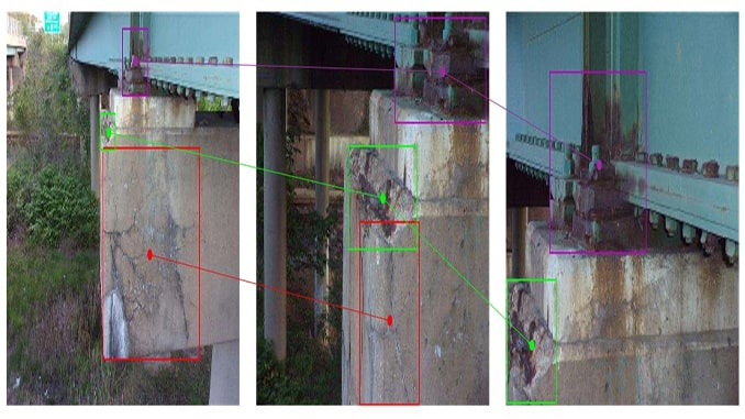 Dynamic Infrastructure Reveals Technological Breakthrough of UAS Photos Analysis Captured While Inspecting Bridges