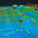 """Knowledge Base Presented By Inertial Labs """"Providing Actionable LiDAR Point Cloud Deliverables"""""""